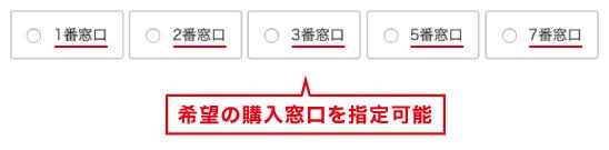 希望の購入窓口の選択画面